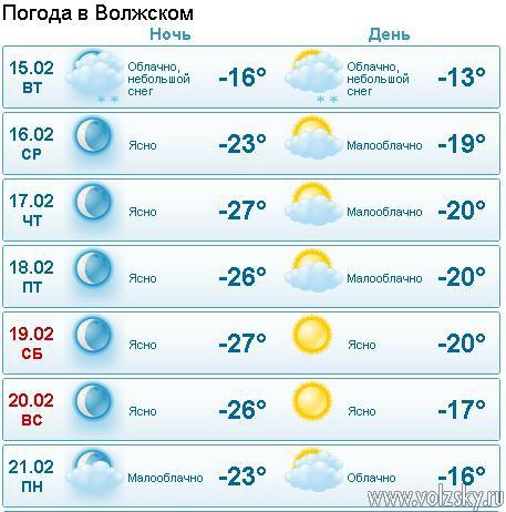 погода на неделю в волгоградской секреты